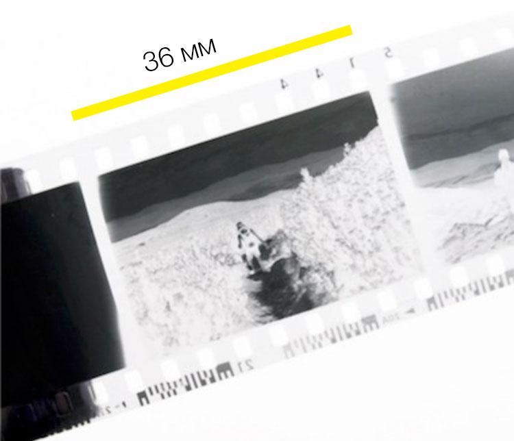 36mm полный кадр